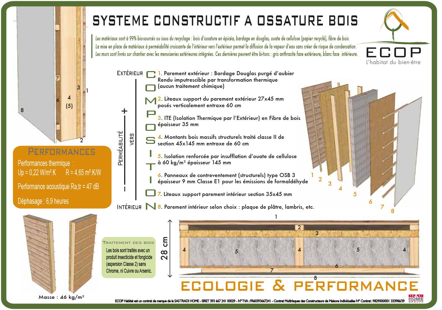 Maison ecologique  Constructeur CCMI ECOP Habitat